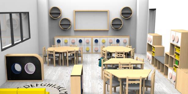 sınıf tasarımları